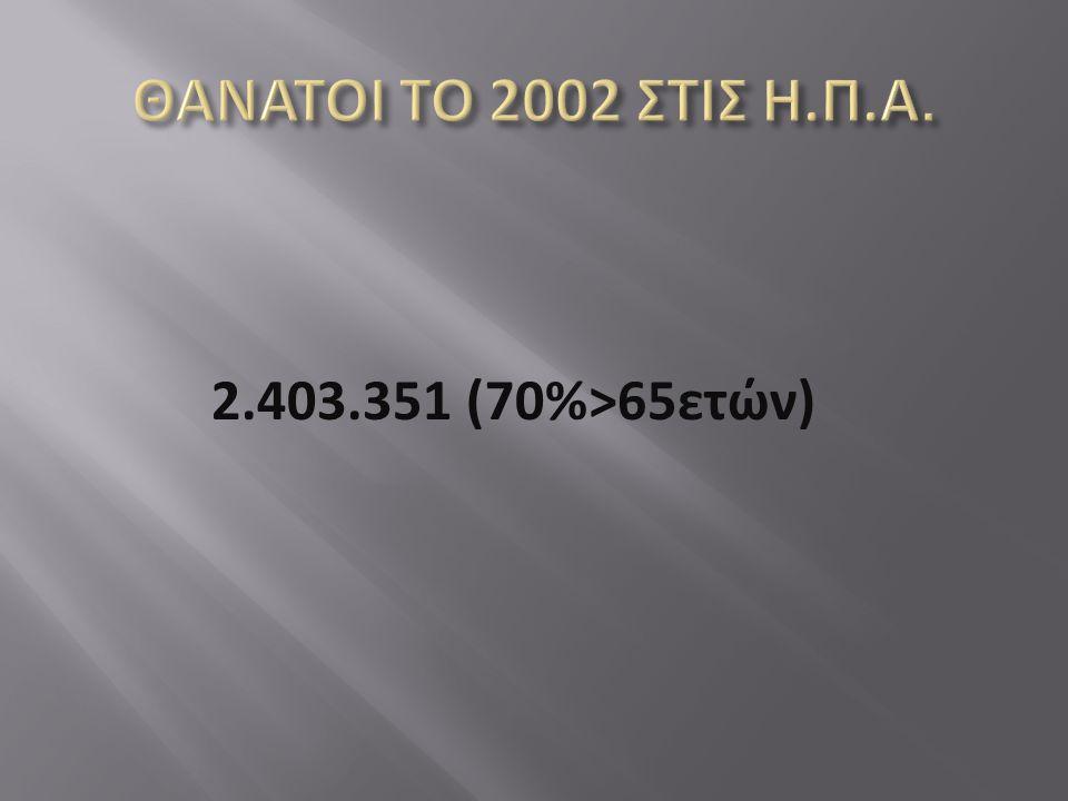 ΘΑΝΑΤΟΙ ΤΟ 2002 ΣΤΙΣ Η.Π.Α. 2.403.351 (70%>65ετών)