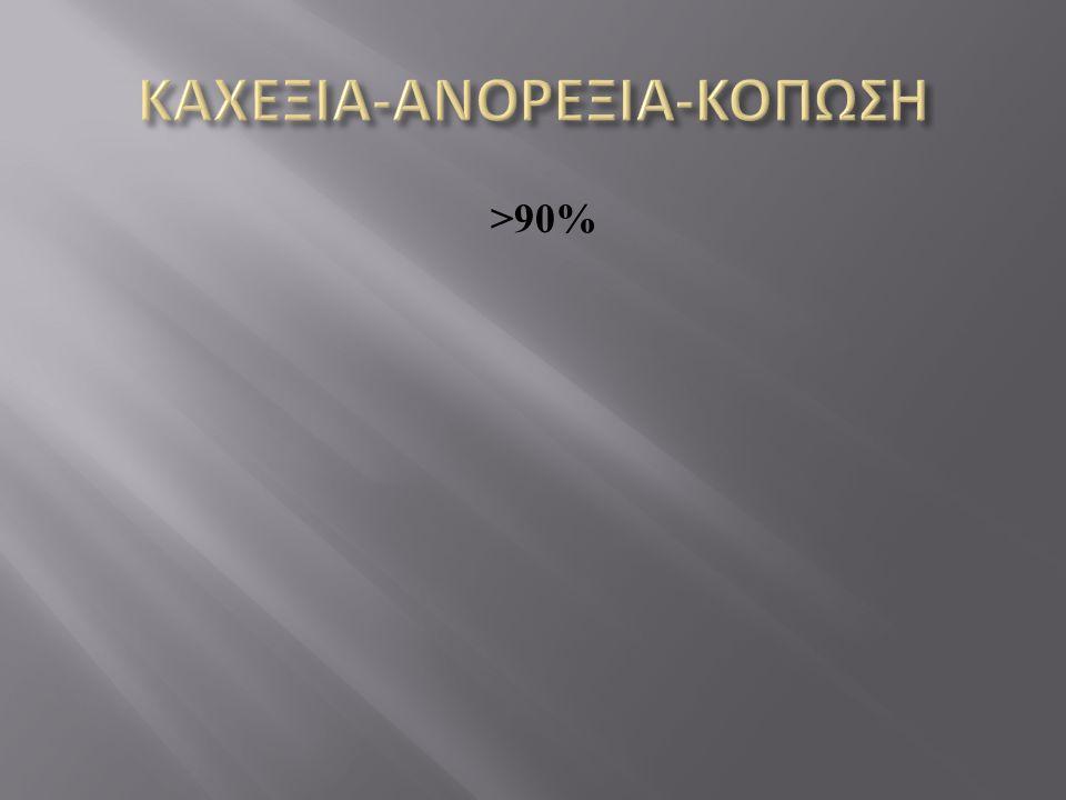 ΚΑΧΕΞΙΑ-ΑΝΟΡΕΞΙΑ-ΚΟΠΩΣΗ