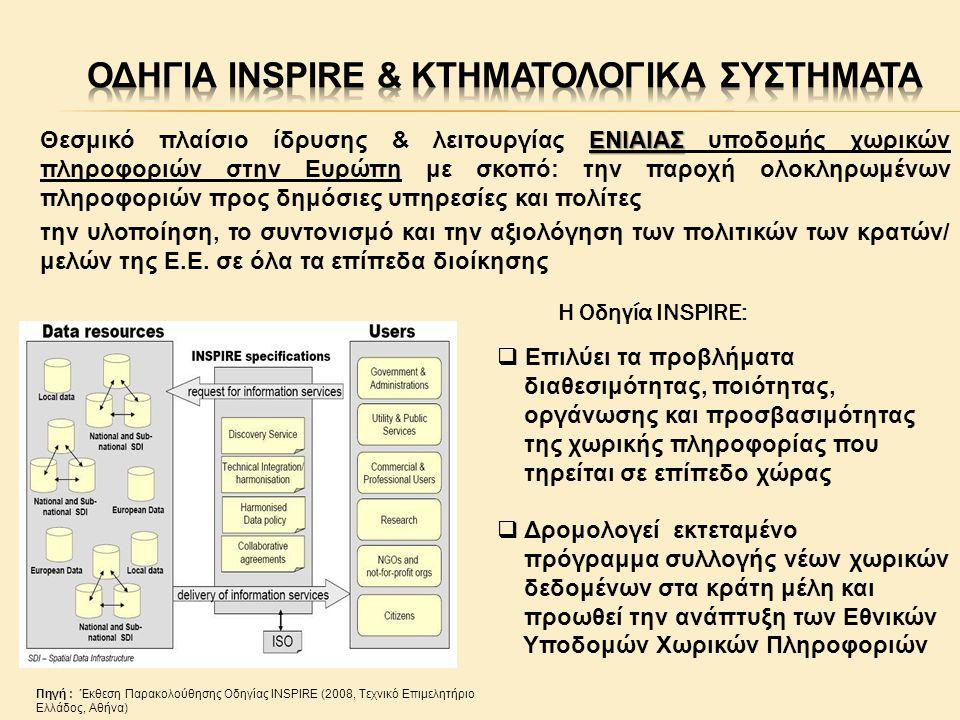 ΟΔΗΓΙΑ INSPIRE & κτηματολογικα συστηματα