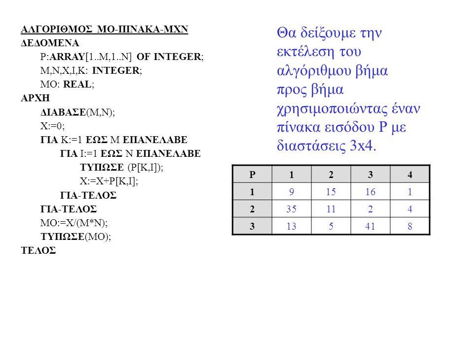 ΑΛΓΟΡΙΘΜΟΣ ΜΟ-ΠΙΝΑΚΑ-ΜΧΝ