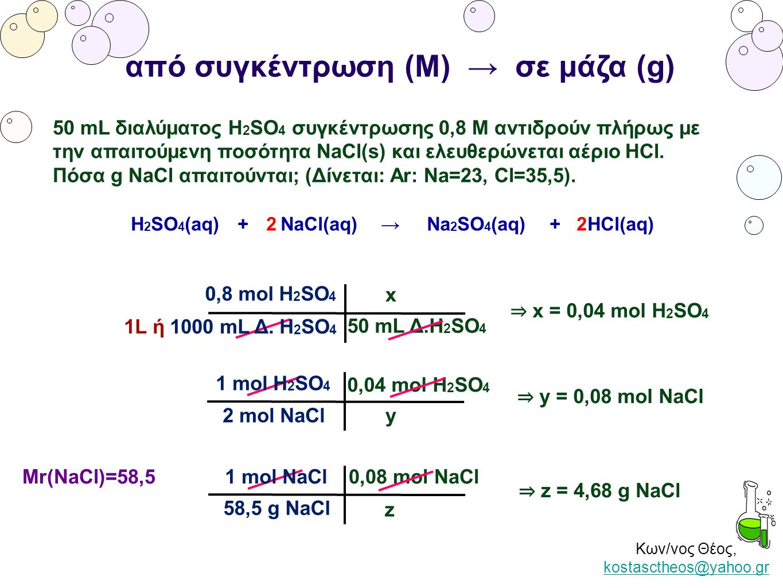 από συγκέντρωση (Μ) → σε μάζα (g)