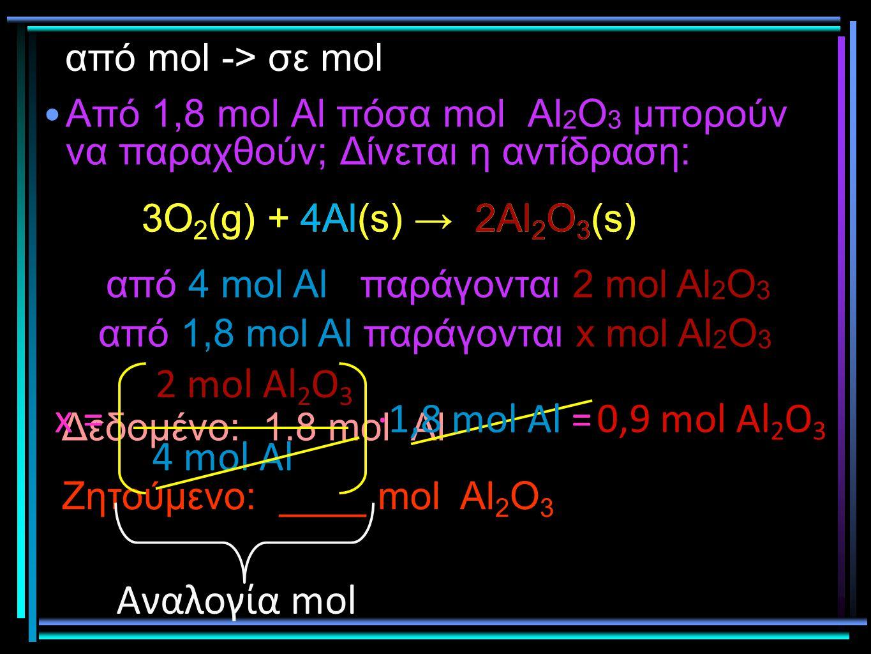 2 mol Al2O3 x = ·1,8 mol Al = 0,9 mol Al2O3 4 mol Al Αναλογία mol