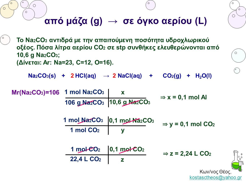 από μάζα (g) → σε όγκο αερίου (L)