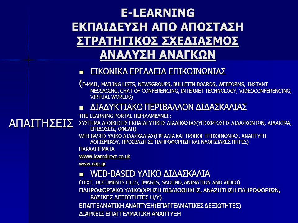 E-LEARNING ΕΚΠΑΙΔΕΥΣΗ ΑΠΟ ΑΠΟΣΤΑΣΗ ΣΤΡΑΤΗΓΙΚΟΣ ΣΧΕΔΙΑΣΜΟΣ ΑΝΑΛΥΣΗ ΑΝΑΓΚΩΝ