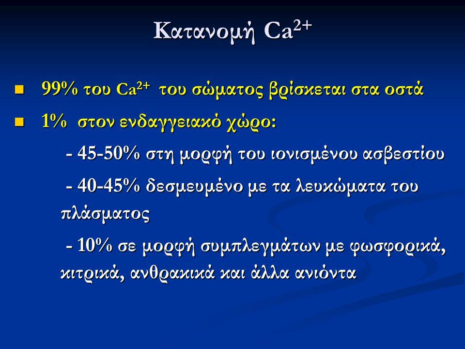 Κατανομή Ca2+ 99% του Ca2+ του σώματος βρίσκεται στα οστά