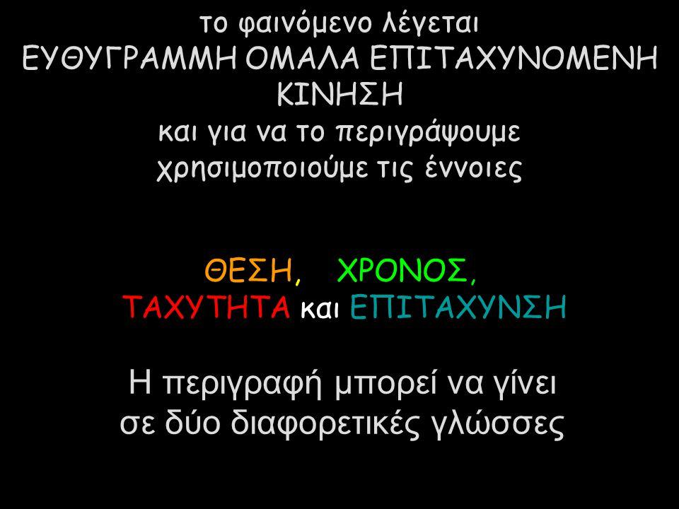 Η περιγραφή μπορεί να γίνει σε δύο διαφορετικές γλώσσες