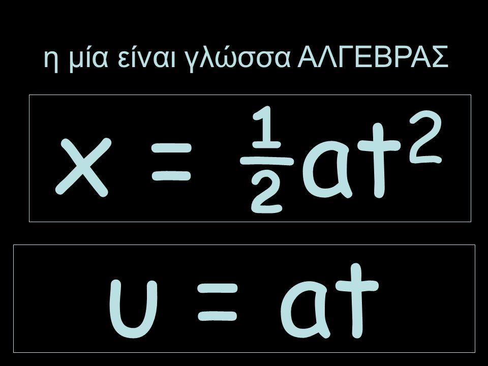 η μία είναι γλώσσα ΑΛΓΕΒΡΑΣ