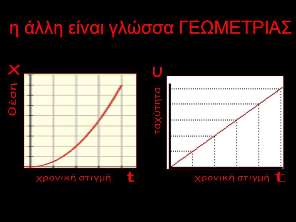 η άλλη είναι γλώσσα ΓΕΩΜΕΤΡΙΑΣ η άλλη είναι γλώσσα ΓΕΩΜΕΤΡΙΑΣ