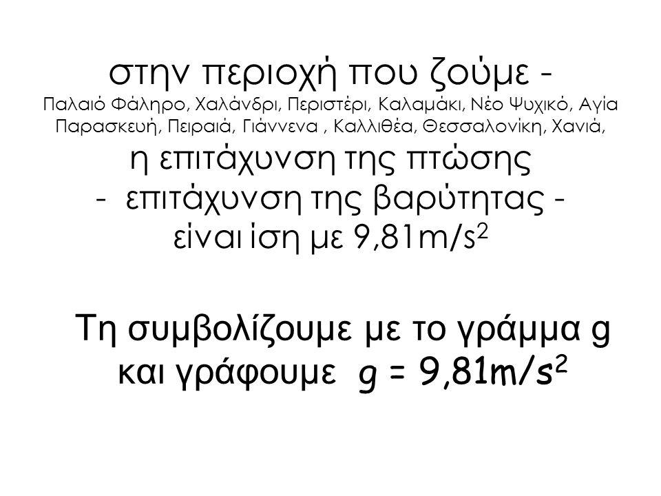 Τη συμβολίζουμε με το γράμμα g και γράφουμε g = 9,81m/s2