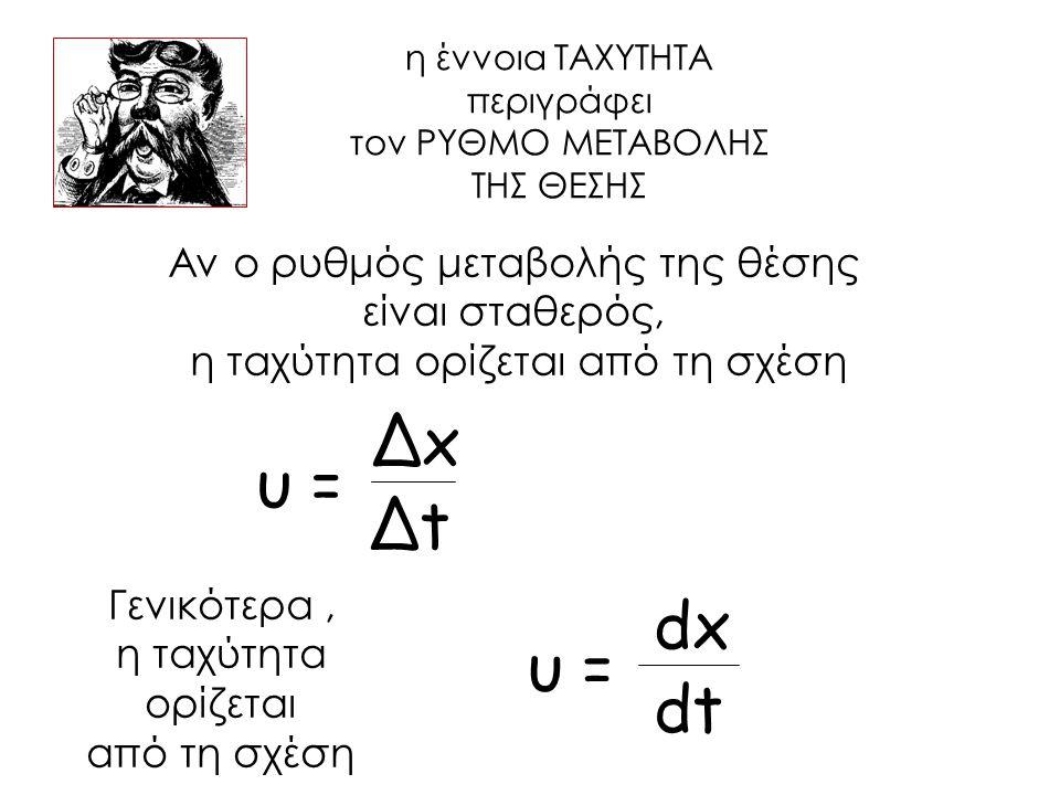 Δx υ = Δt dx υ = dt Αν ο ρυθμός μεταβολής της θέσης είναι σταθερός,