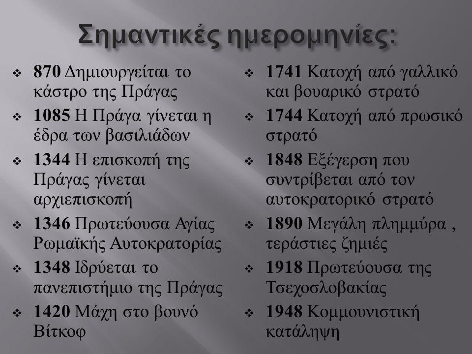 Σημαντικές ημερομηνίες: