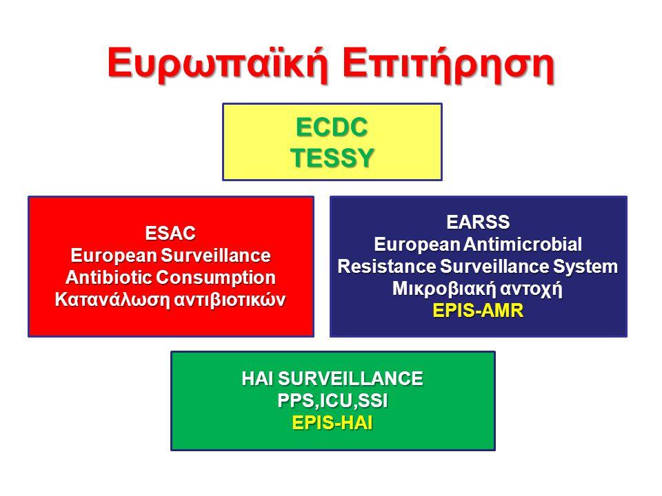 Ευρωπαϊκή Επιτήρηση ECDC TESSY EARSS ESAC