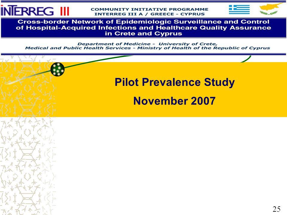 Pilot Prevalence Study