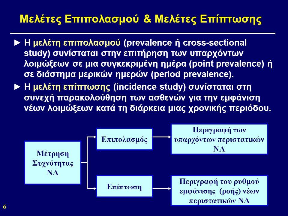 Μελέτες Επιπολασμού & Μελέτες Επίπτωσης