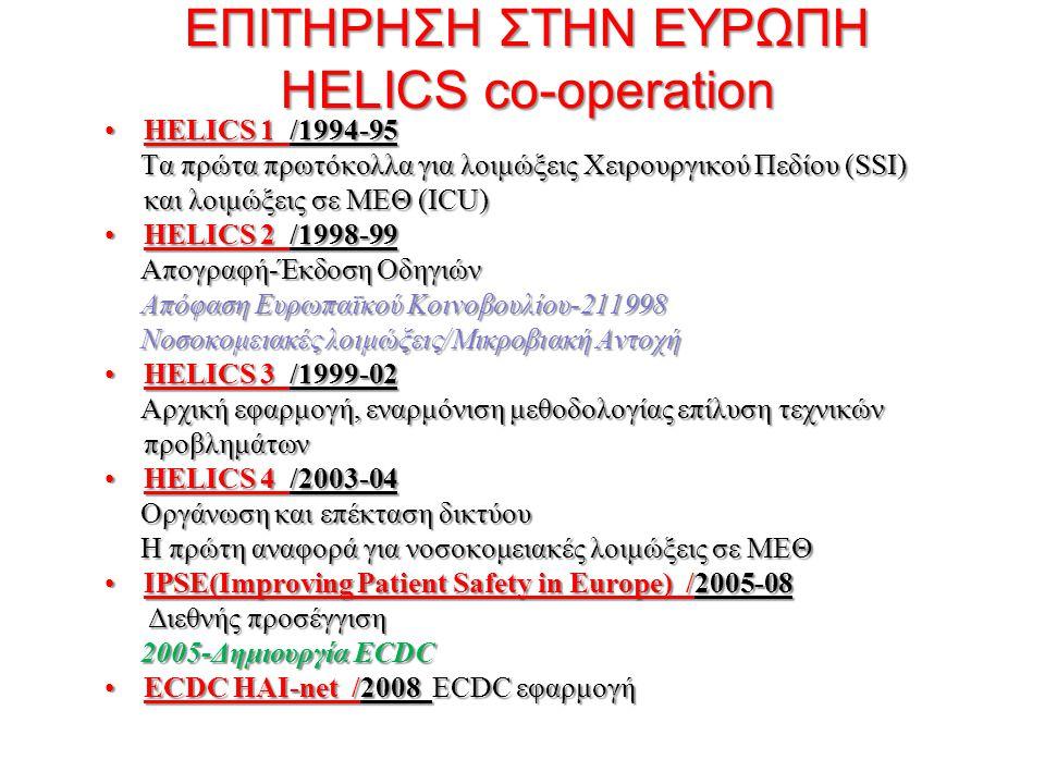 ΕΠΙΤΗΡΗΣΗ ΣΤΗΝ ΕΥΡΩΠΗ HELICS co-operation