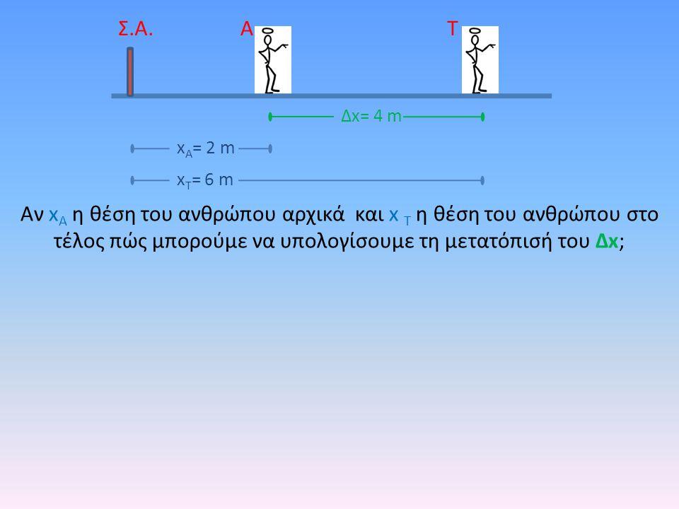 Σ.Α. Α. Τ. Δx= 4 m. xΑ= 2 m. xΤ= 6 m.