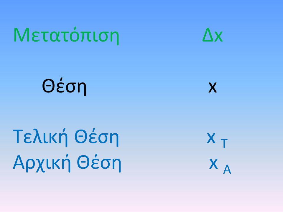 Μετατόπιση Δx Θέση x.
