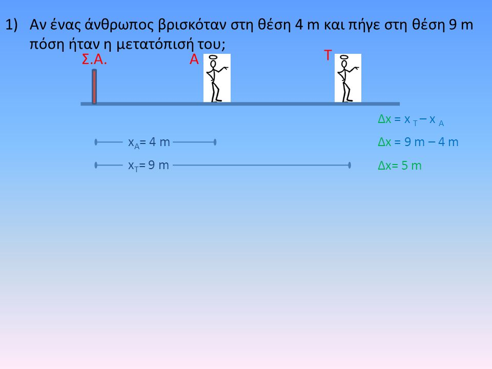 Αν ένας άνθρωπος βρισκόταν στη θέση 4 m και πήγε στη θέση 9 m πόση ήταν η μετατόπισή του;
