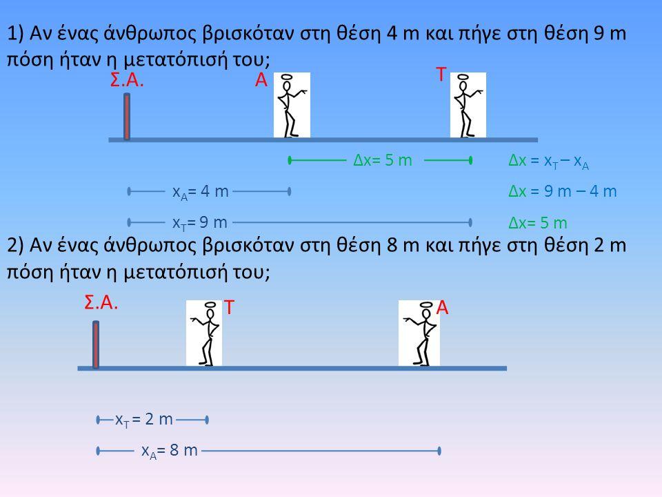 1) Αν ένας άνθρωπος βρισκόταν στη θέση 4 m και πήγε στη θέση 9 m πόση ήταν η μετατόπισή του;