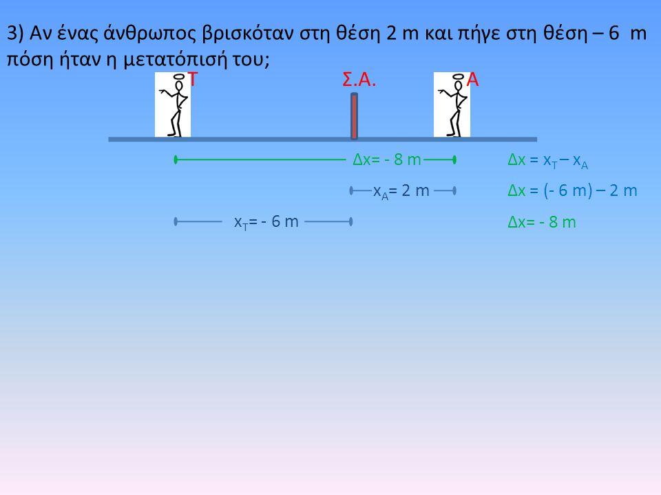 3) Αν ένας άνθρωπος βρισκόταν στη θέση 2 m και πήγε στη θέση – 6 m πόση ήταν η μετατόπισή του;
