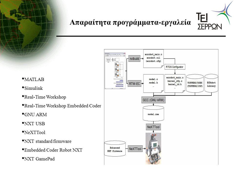Απαραίτητα προγράμματα-εργαλεία