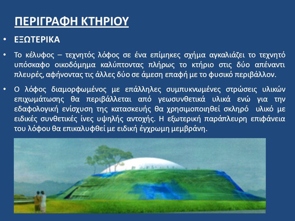ΠΕΡΙΓΡΑΦΗ ΚΤΗΡΙΟΥ ΕΞΩΤΕΡΙΚΑ