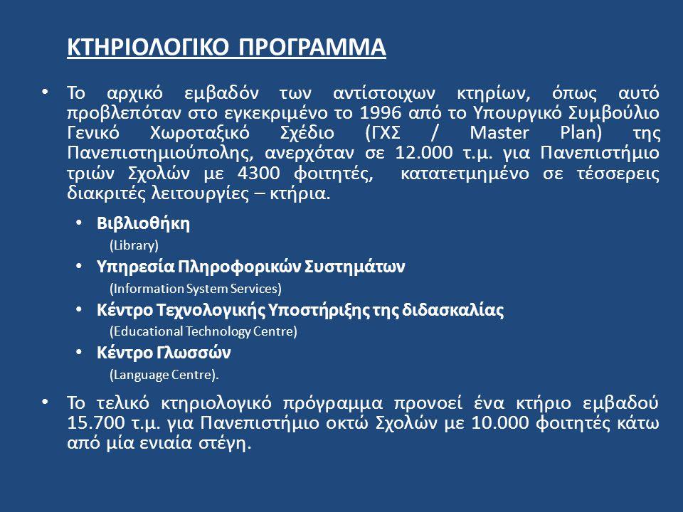 ΚΤΗΡΙΟΛΟΓΙΚΟ ΠΡΟΓΡΑΜΜΑ