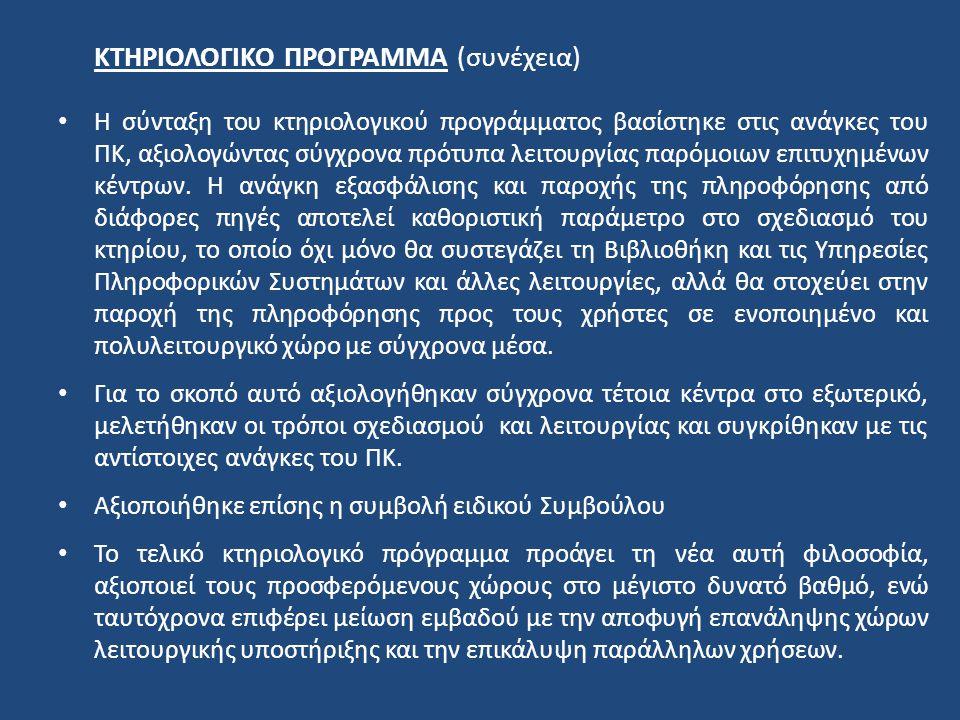 ΚΤΗΡΙΟΛΟΓΙΚΟ ΠΡΟΓΡΑΜΜΑ (συνέχεια)
