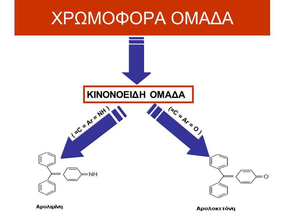 ΧΡΩΜΟΦΟΡΑ ΟΜΑΔΑ ΚΙΝΟΝΟΕΙΔΗ ΟΜΑΔΑ ( =C = Ar = NH ) (=C = Ar = O )