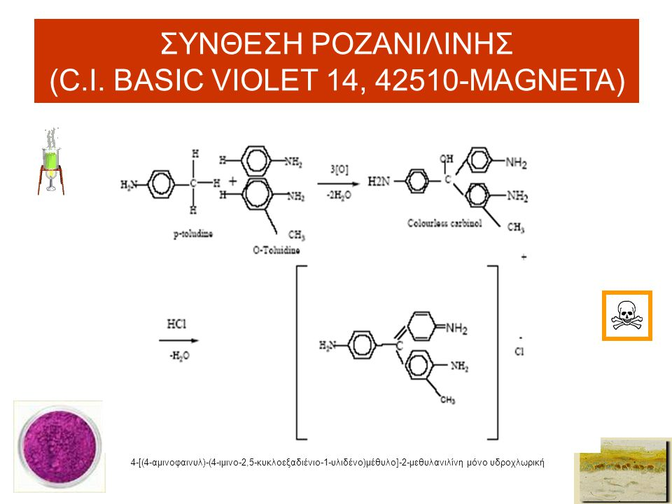 ΣΥΝΘΕΣΗ ΡΟΖΑΝΙΛΙΝΗΣ (C.I. BASIC VIOLET 14, 42510-MAGNETA)