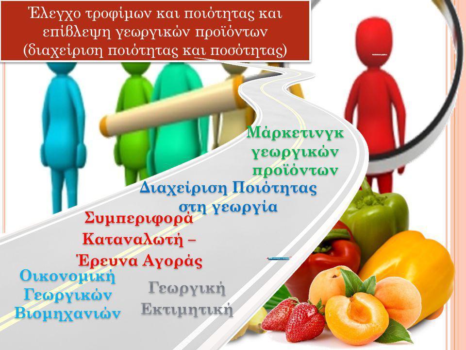 Μάρκετινγκ γεωργικών προϊόντων