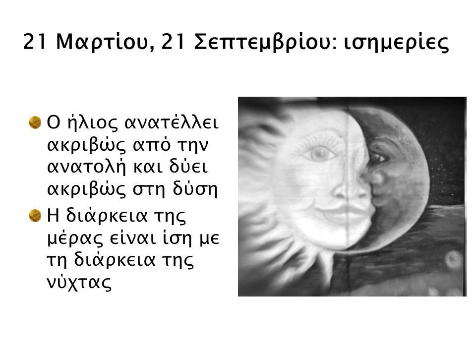 21 Μαρτίου, 21 Σεπτεμβρίου: ισημερίες