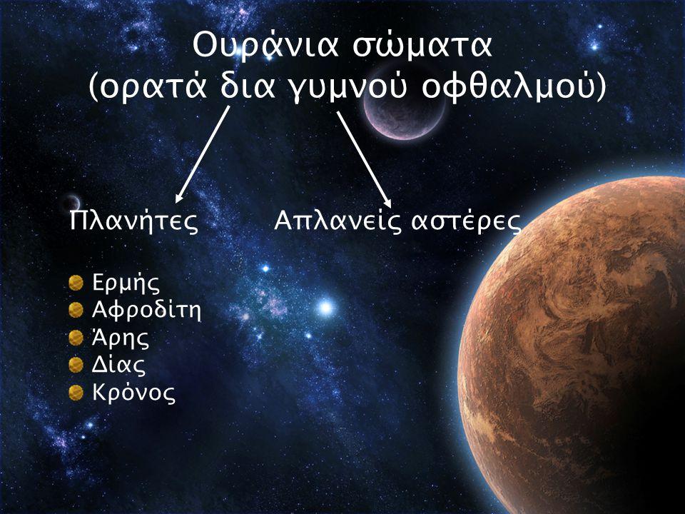 Ουράνια σώματα (ορατά δια γυμνού οφθαλμού)