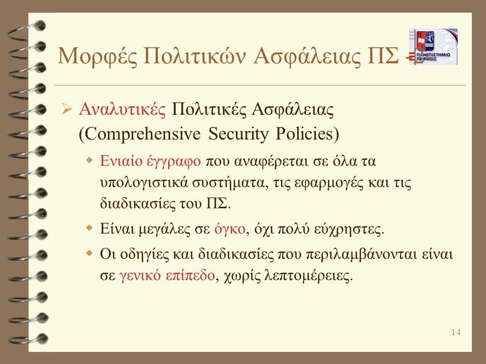 Μορφές Πολιτικών Ασφάλειας ΠΣ -2-