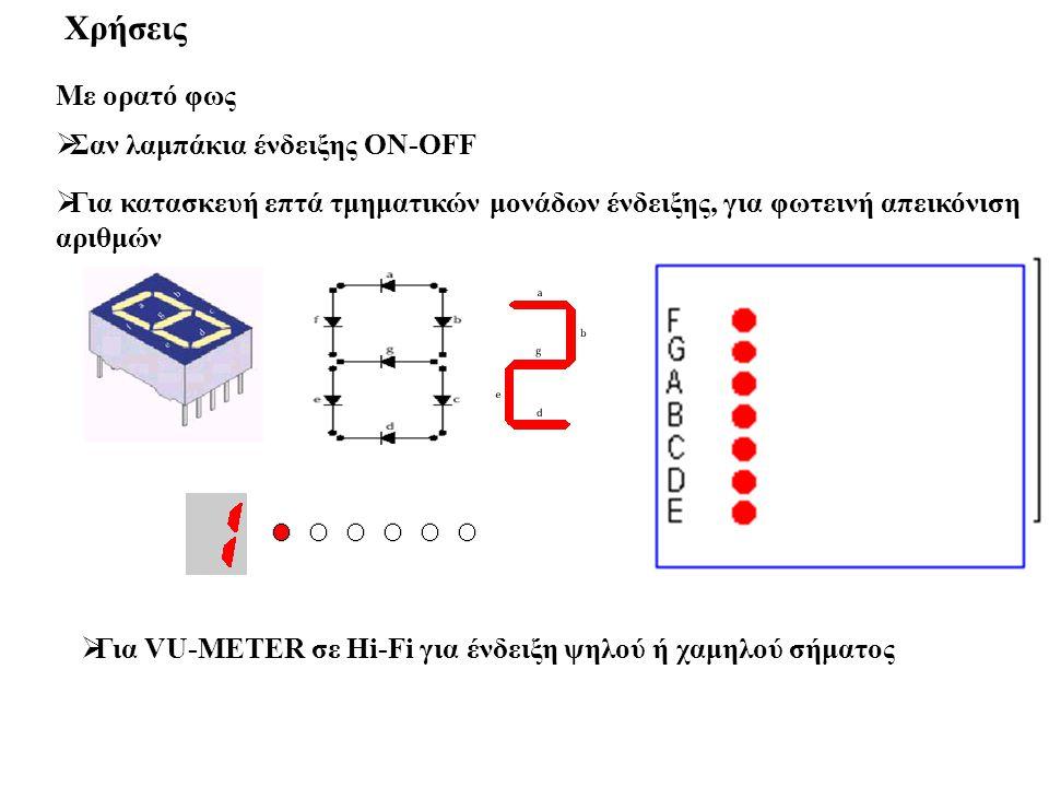 Χρήσεις Με ορατό φως Σαν λαμπάκια ένδειξης ON-OFF