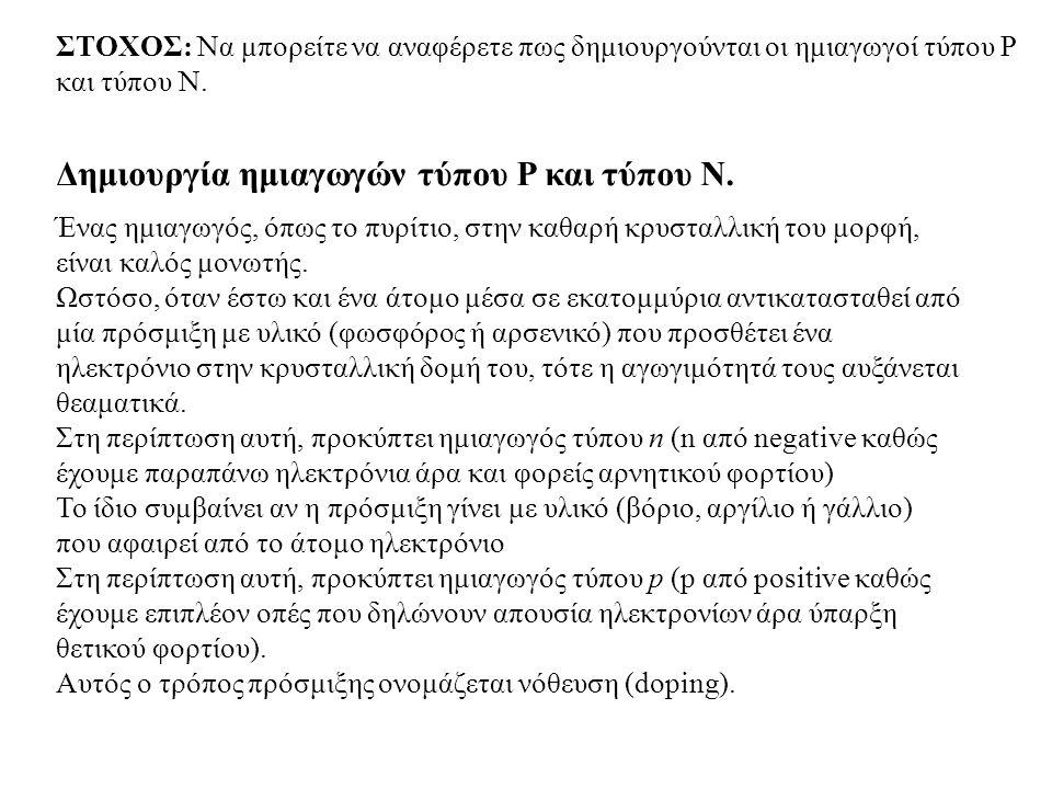 Δημιουργία ημιαγωγών τύπου Ρ και τύπου Ν.