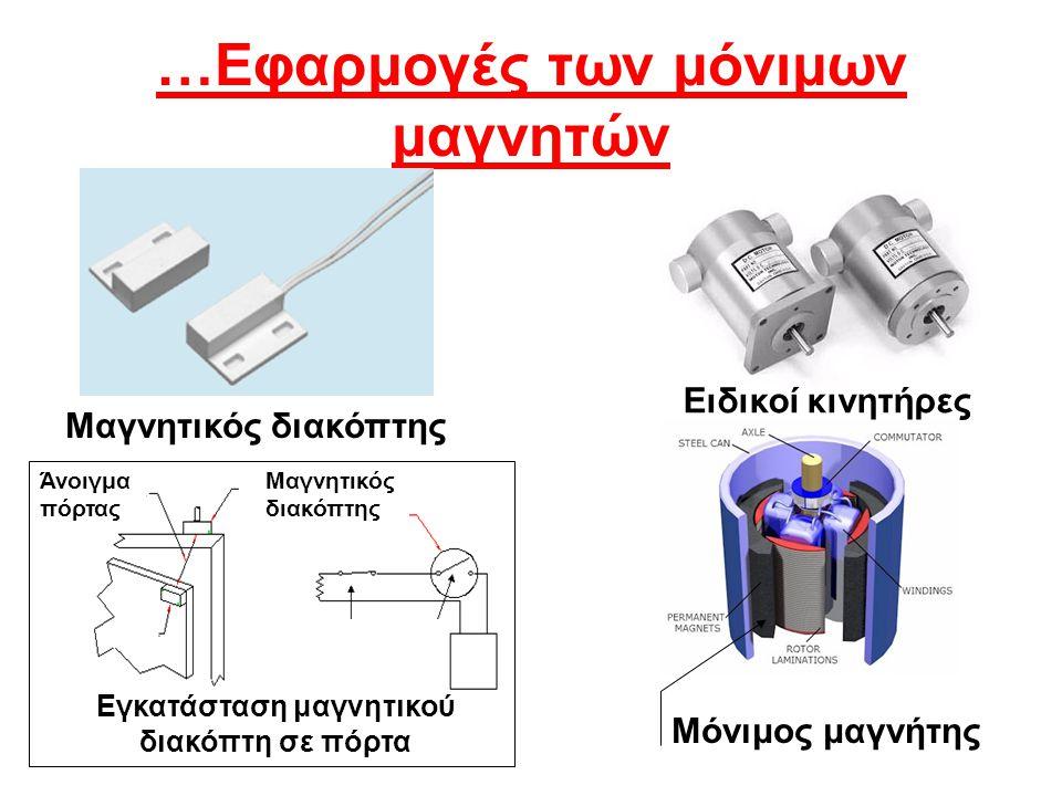 …Εφαρμογές των μόνιμων μαγνητών
