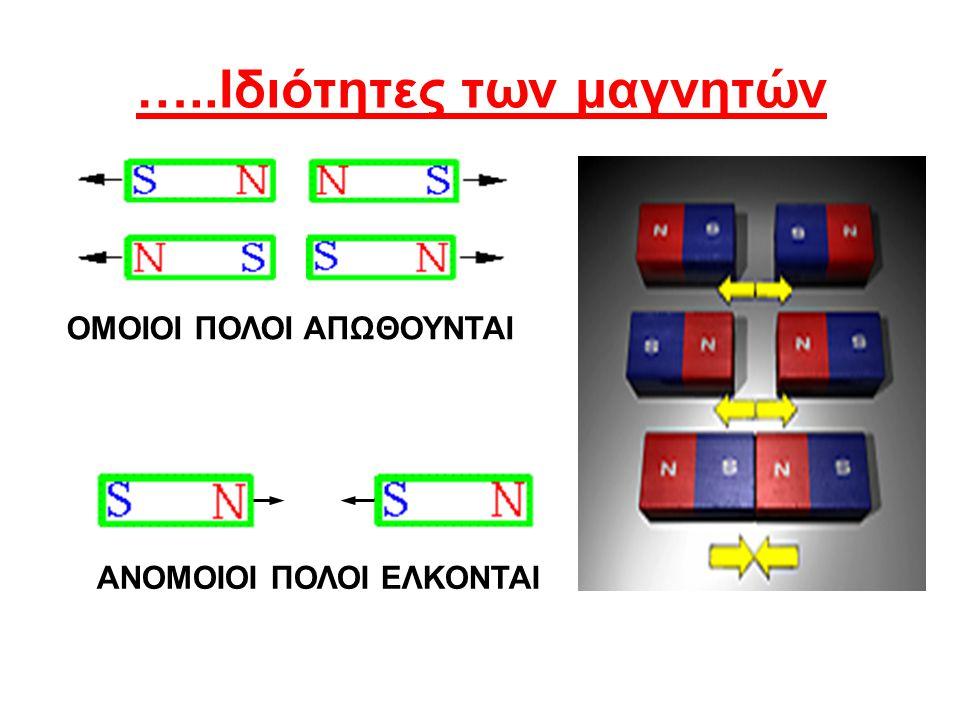 …..Ιδιότητες των μαγνητών