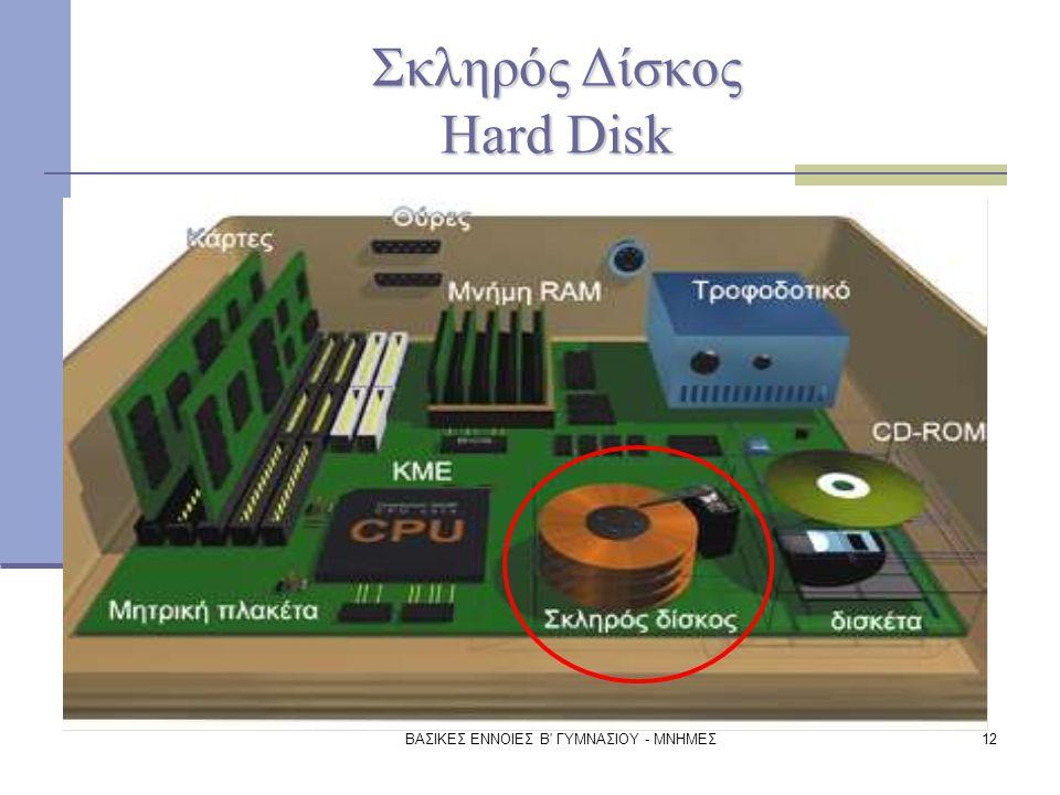 Σκληρός Δίσκος Hard Disk