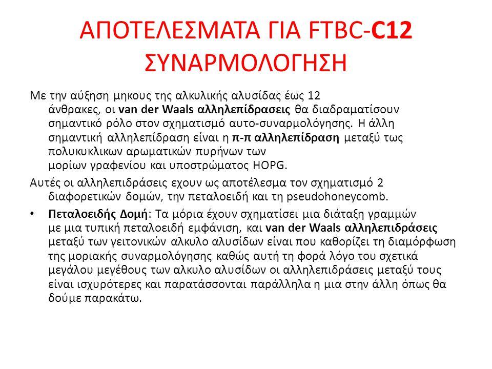 ΑΠΟΤΕΛΕΣΜΑΤΑ ΓΙΑ FTBC-C12 ΣΥΝΑΡΜΟΛΟΓΗΣΗ