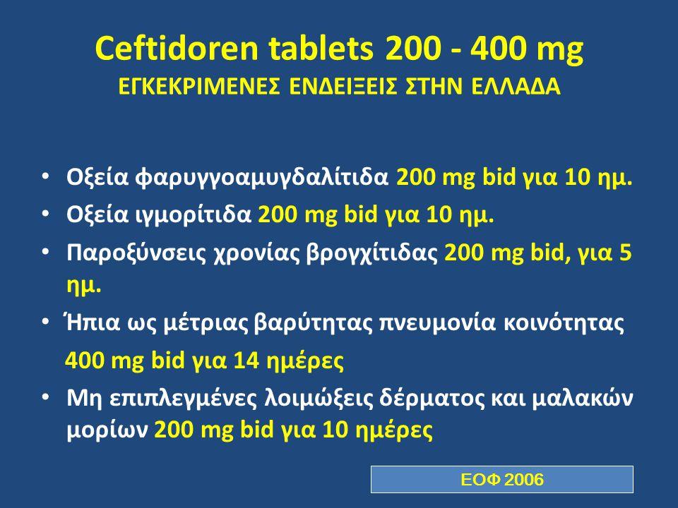 Ceftidoren tablets 200 - 400 mg EΓΚΕΚΡΙΜΕΝΕΣ ΕΝΔΕΙΞΕΙΣ ΣΤΗΝ ΕΛΛΑΔΑ