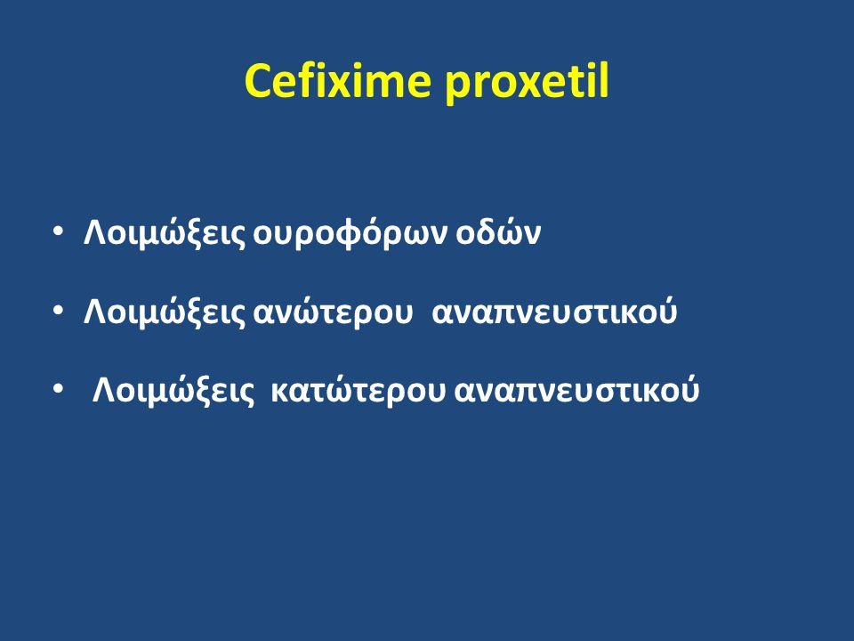 Cefixime proxetil Λοιμώξεις ουροφόρων οδών