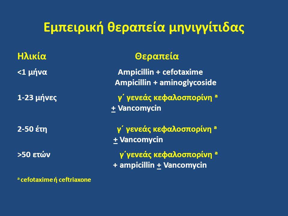 Εμπειρική θεραπεία μηνιγγίτιδας