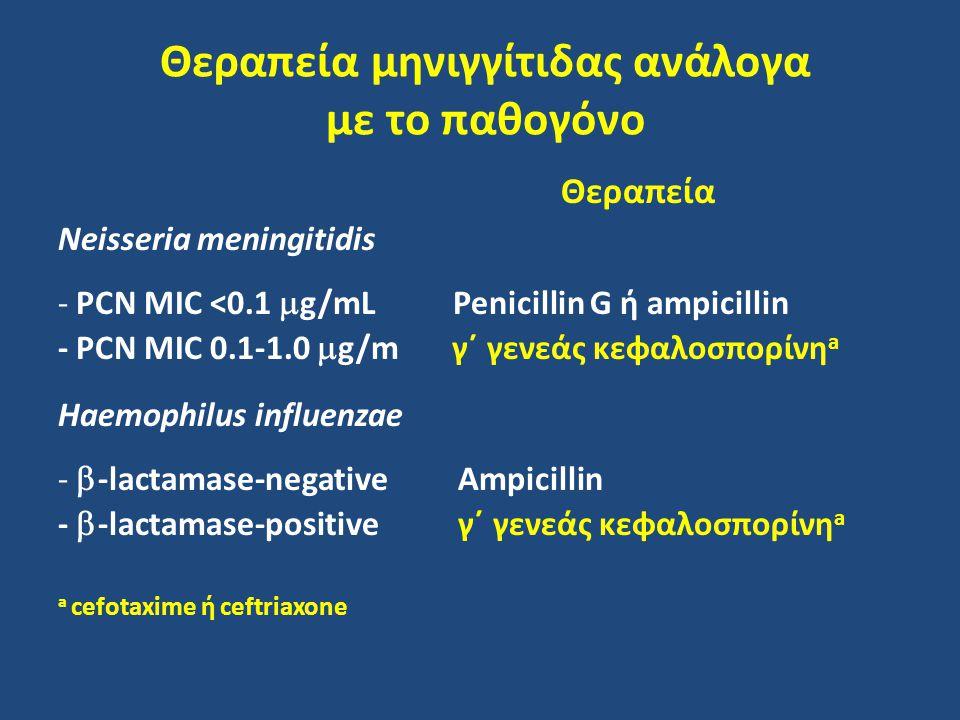 Θεραπεία μηνιγγίτιδας ανάλογα με το παθογόνο