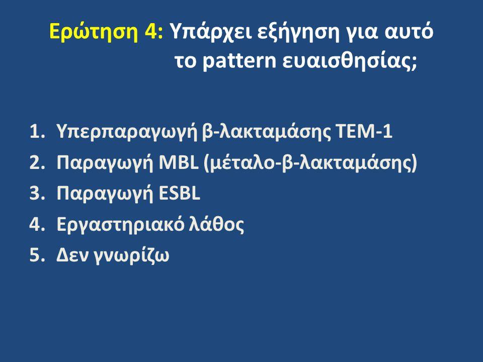 Ερώτηση 4: Υπάρχει εξήγηση για αυτό το pattern ευαισθησίας;