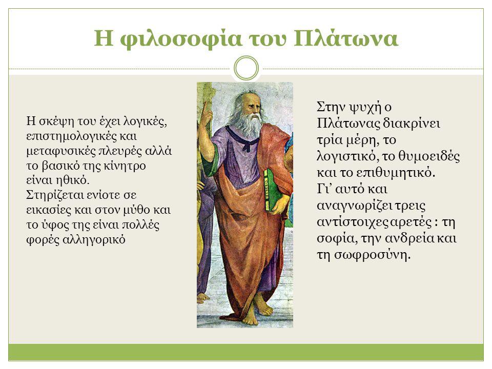 Η φιλοσοφία του Πλάτωνα