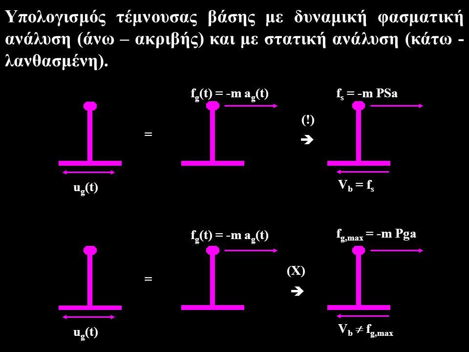 Υπολογισμός τέμνουσας βάσης με δυναμική φασματική ανάλυση (άνω – ακριβής) και με στατική ανάλυση (κάτω - λανθασμένη).