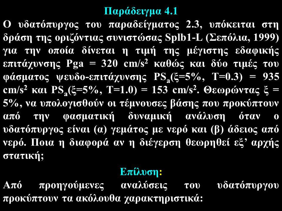 Παράδειγμα 4.1
