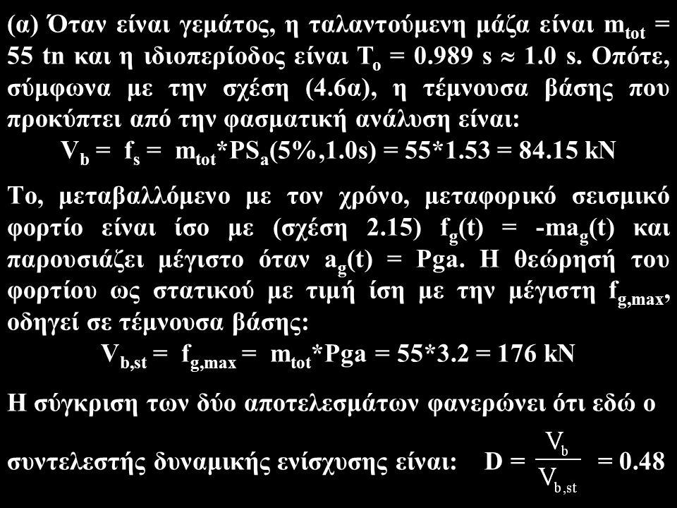 Vb = fs = mtot*PSa(5%,1.0s) = 55*1.53 = 84.15 kN