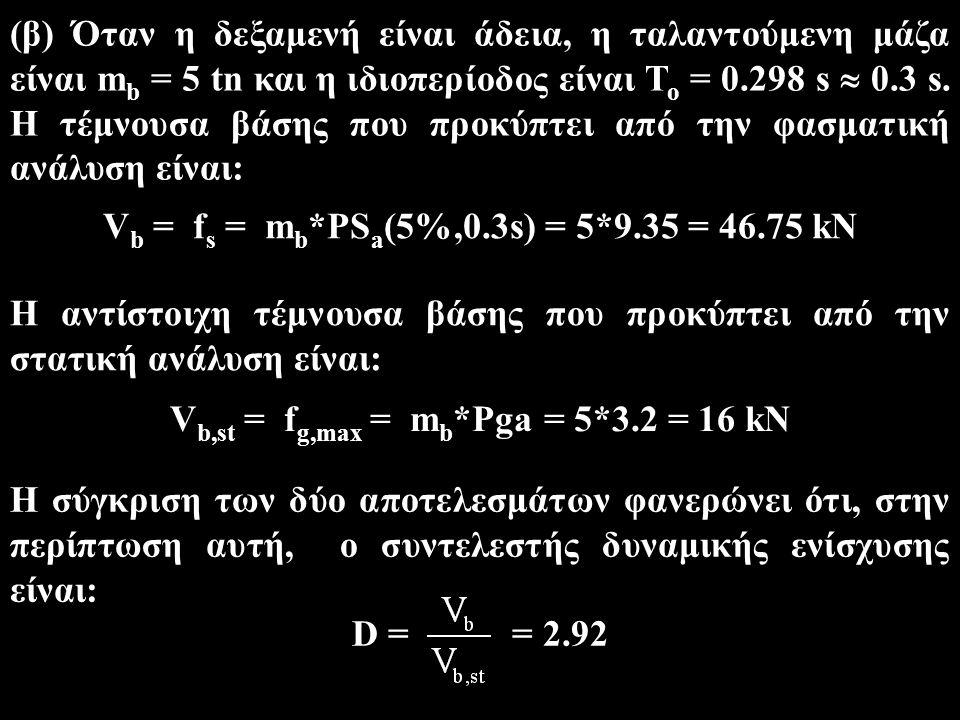 Vb = fs = mb*PSa(5%,0.3s) = 5*9.35 = 46.75 kN
